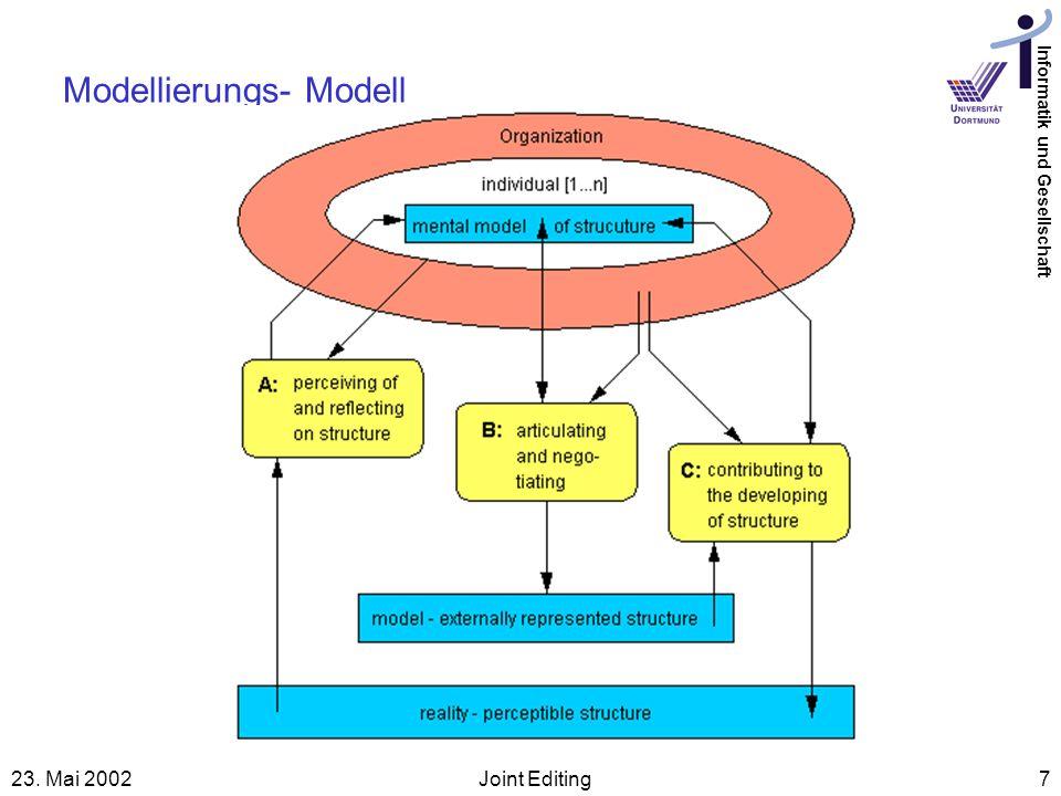 Modellierungs- Modell