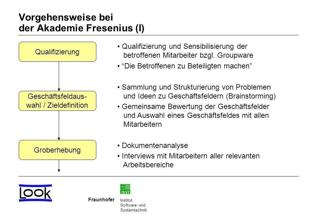 Vorgehensweise bei der Akademie Fresenius (I)