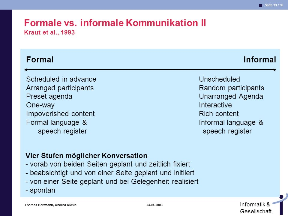 Formale vs. informale Kommunikation II Kraut et al., 1993
