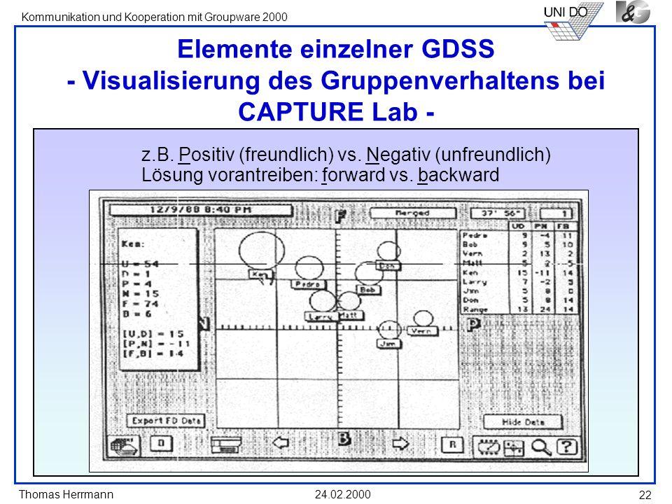Elemente einzelner GDSS - Visualisierung des Gruppenverhaltens bei CAPTURE Lab -