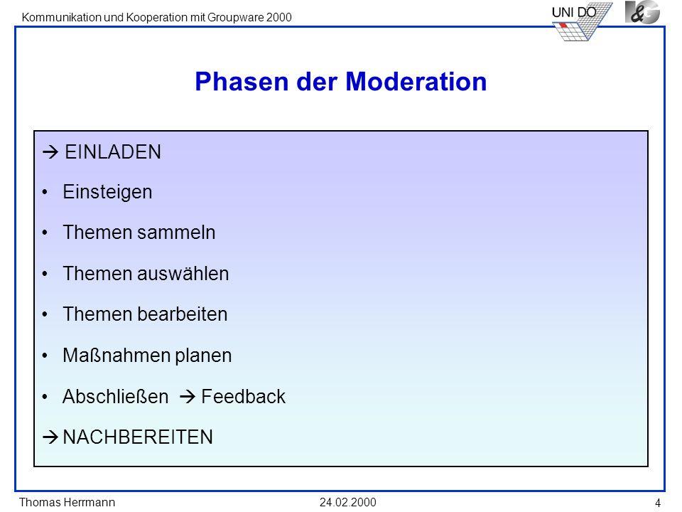 Phasen der Moderation  EINLADEN • Einsteigen • Themen sammeln