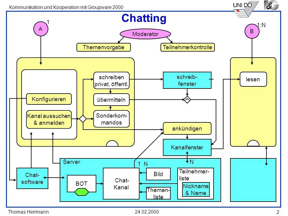 Chatting 1 A 1:N B Teilnehmerkontrolle Themenvorgabe Moderator
