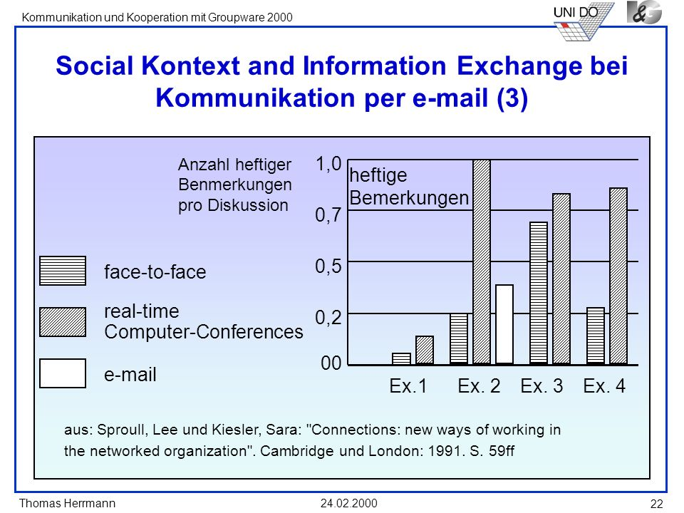Social Kontext and Information Exchange bei Kommunikation per e-mail (3)
