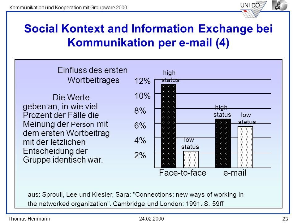 Social Kontext and Information Exchange bei Kommunikation per e-mail (4)