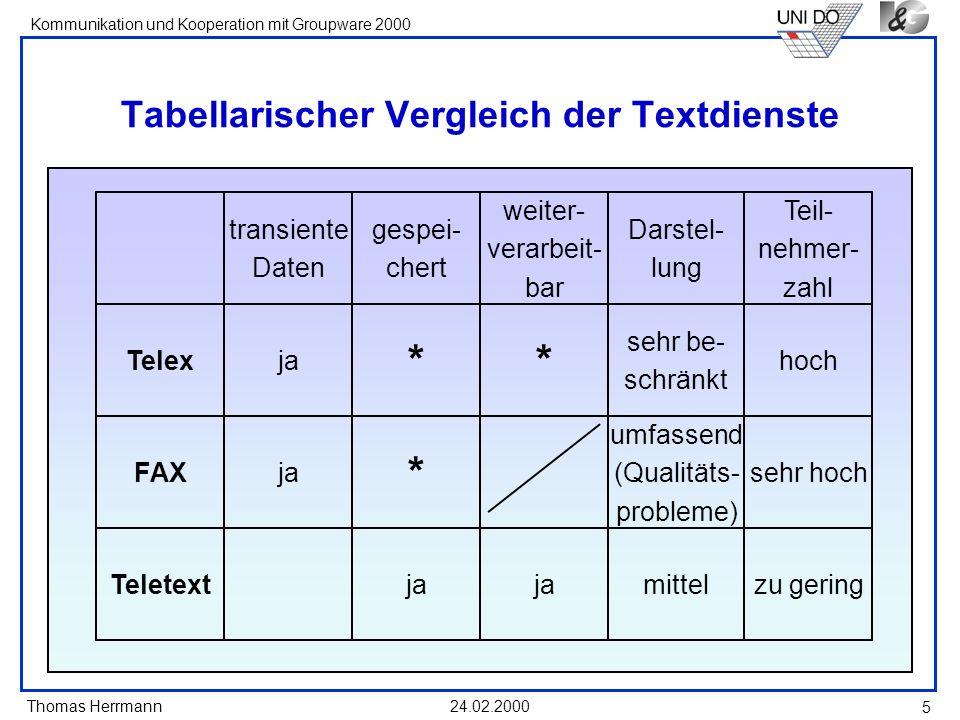 Tabellarischer Vergleich der Textdienste