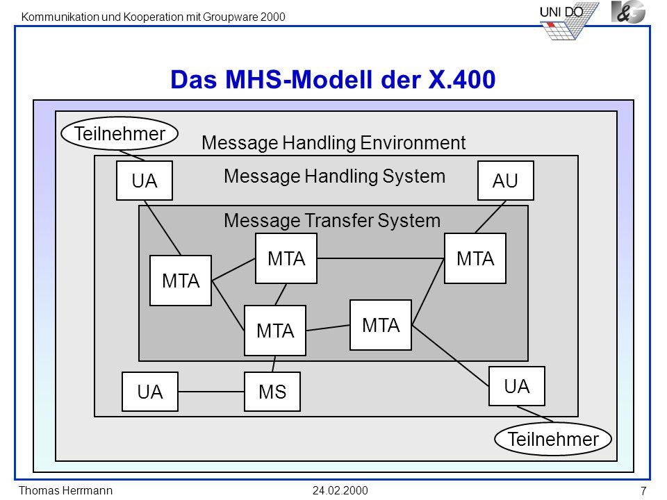 Das MHS-Modell der X.400 Teilnehmer Message Handling Environment UA