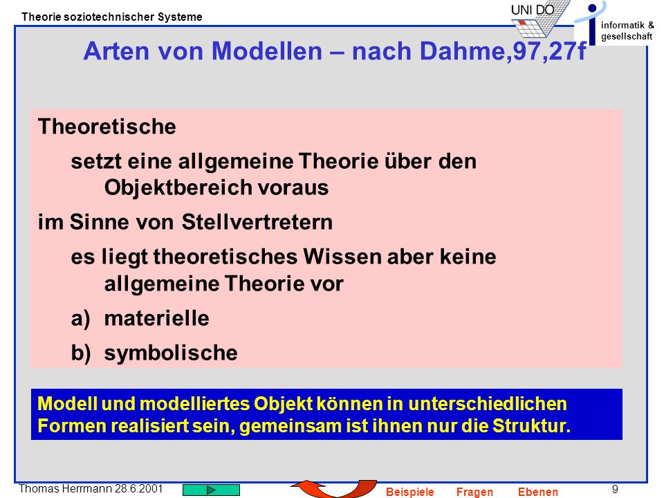 Arten von Modellen – nach Dahme,97,27f