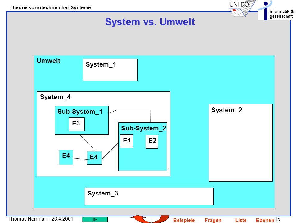 System vs. Umwelt Umwelt System_1 System_4 Sub-System_1 Sub-System_2