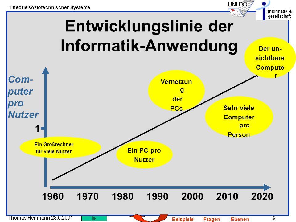 Entwicklungslinie der Informatik-Anwendung