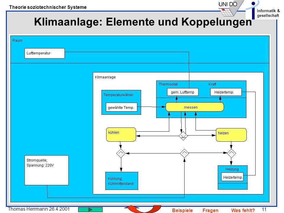 Klimaanlage: Elemente und Koppelungen
