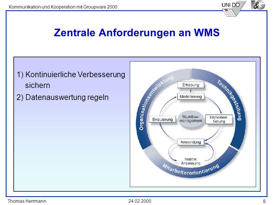Zentrale Anforderungen an WMS
