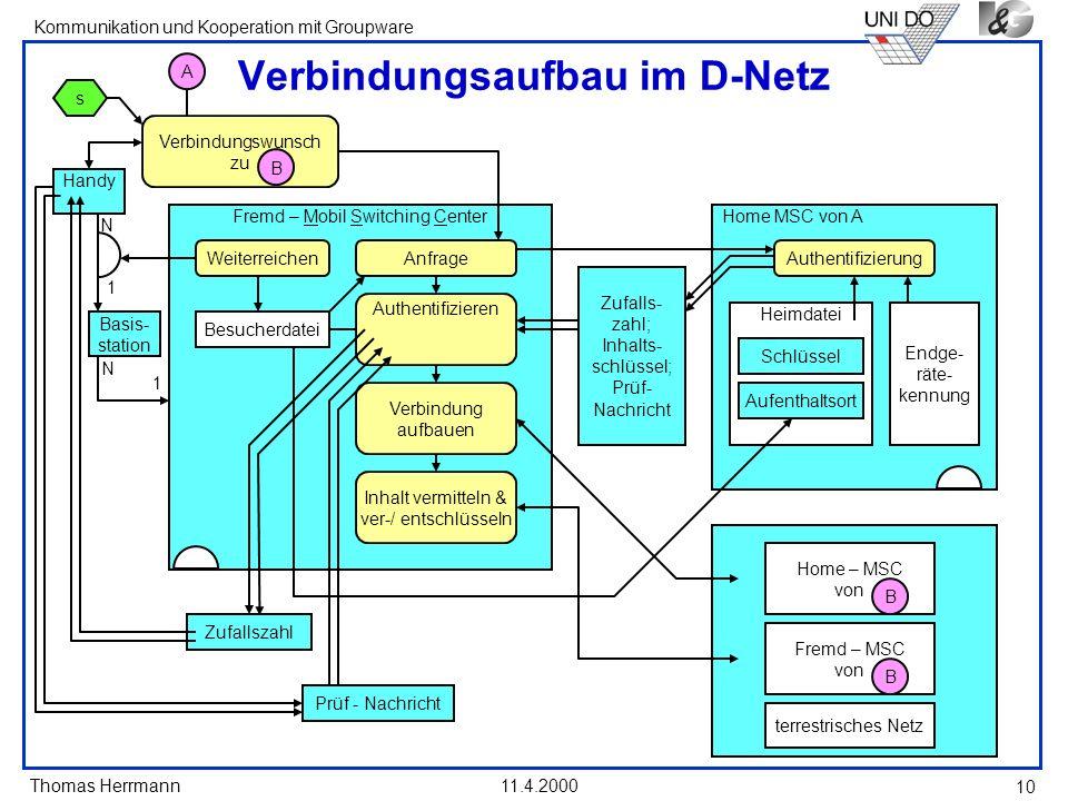 Verbindungsaufbau im D-Netz