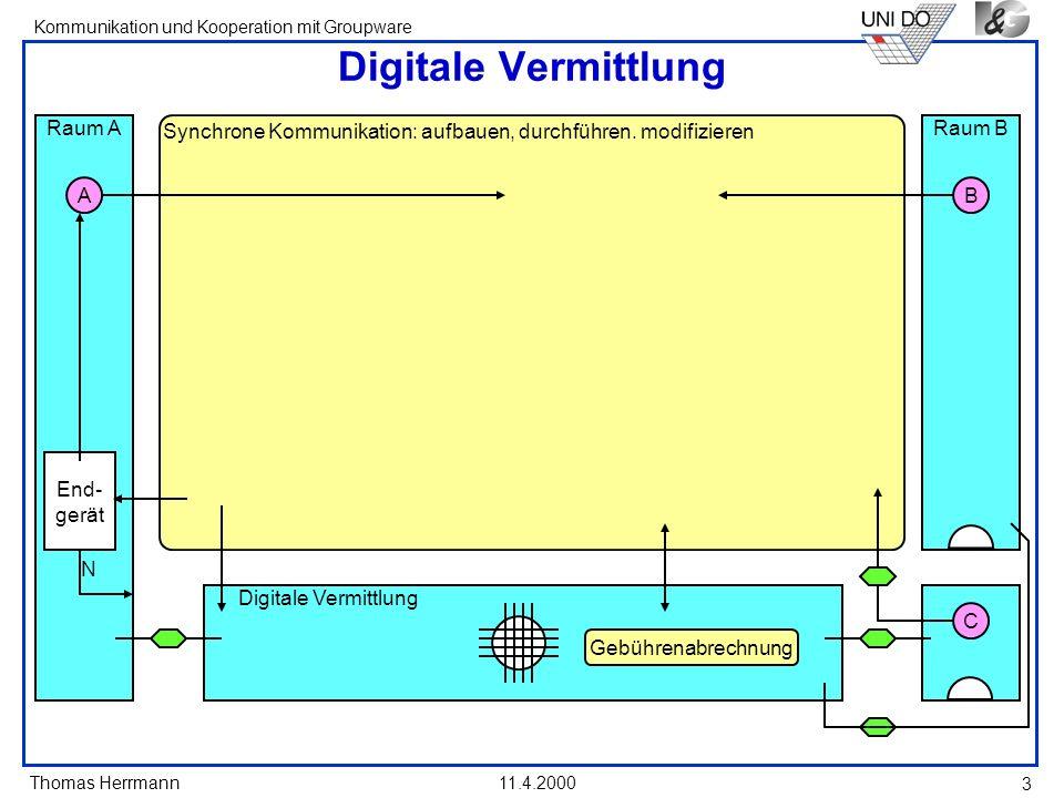 Digitale Vermittlung Raum A