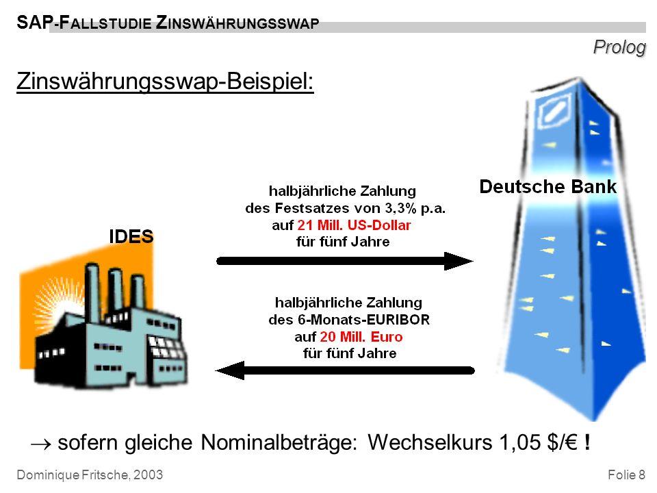 Zinswährungsswap-Beispiel: