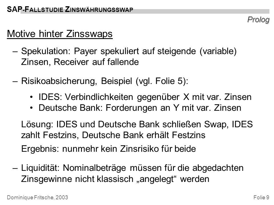 Motive hinter Zinsswaps