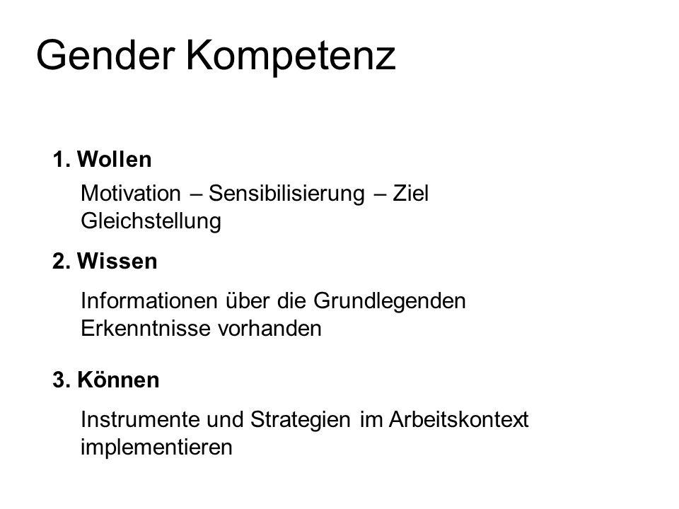 Gender Kompetenz 1. Wollen