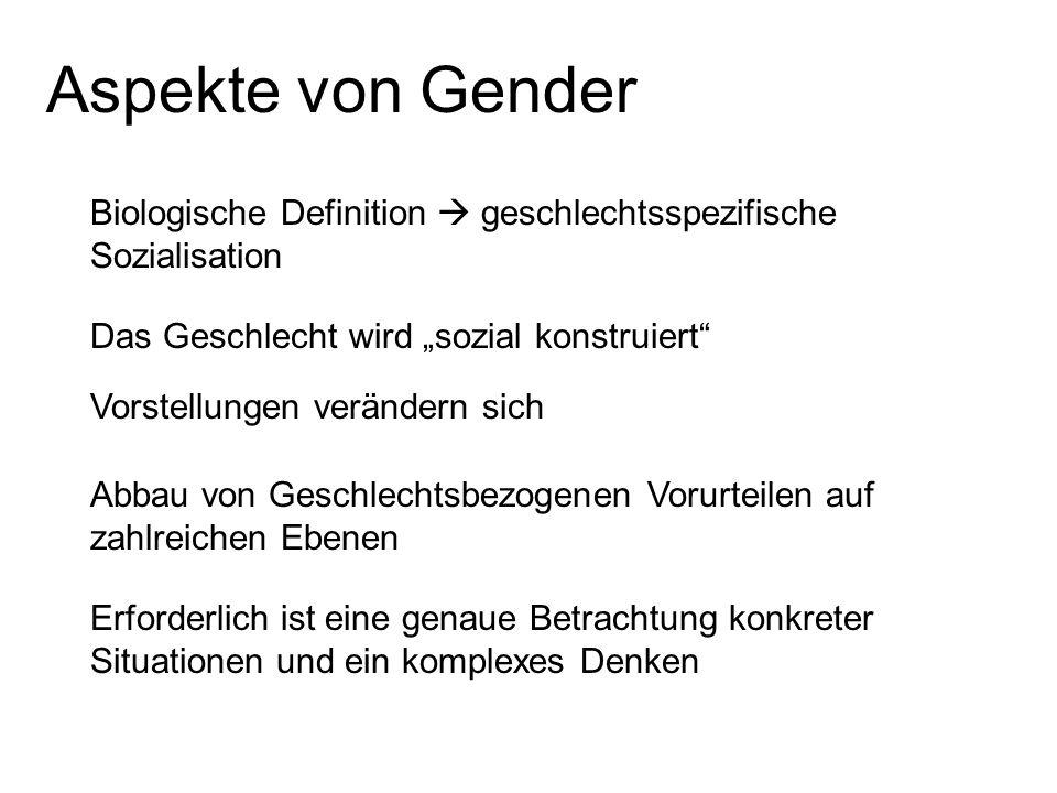 """Aspekte von Gender Biologische Definition  geschlechtsspezifische Sozialisation. Das Geschlecht wird """"sozial konstruiert"""