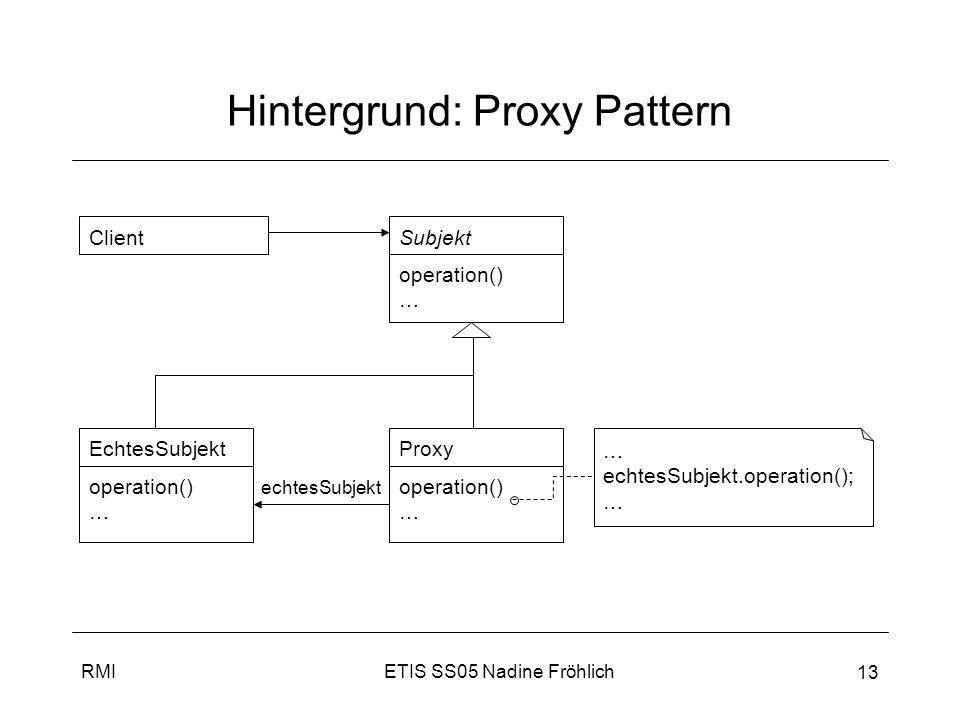 Hintergrund: Proxy Pattern