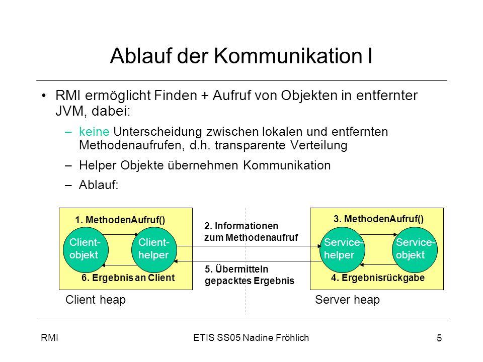 Ablauf der Kommunikation I