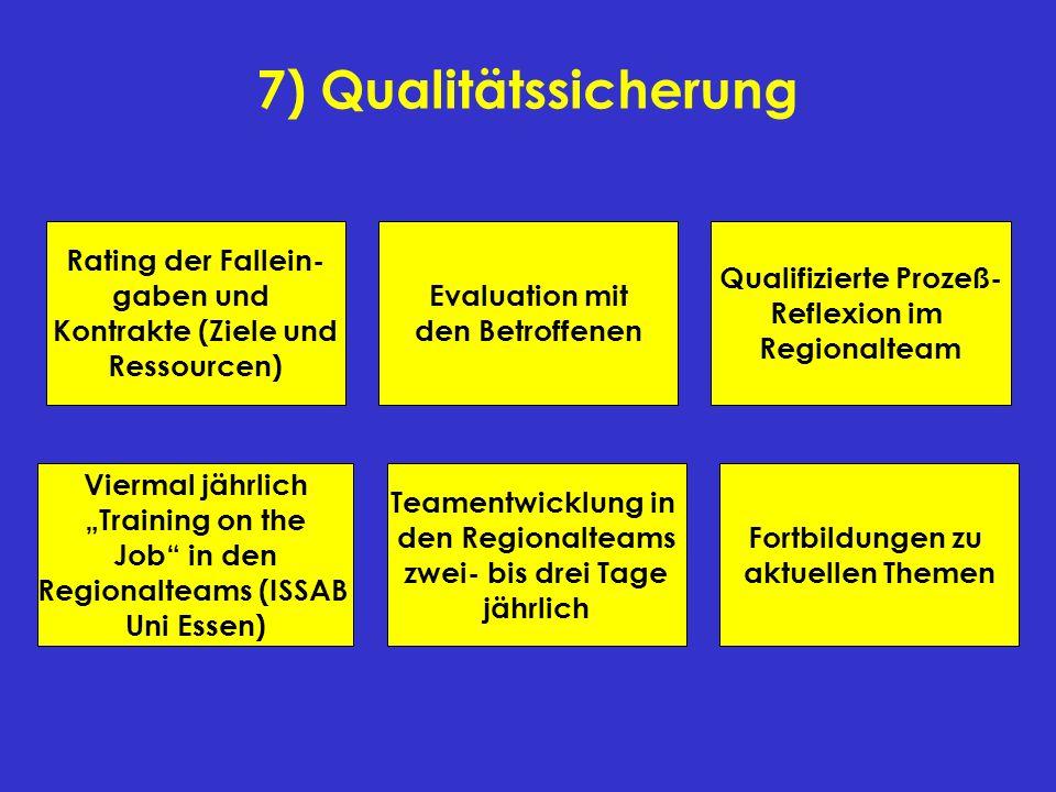 Qualifizierte Prozeß-