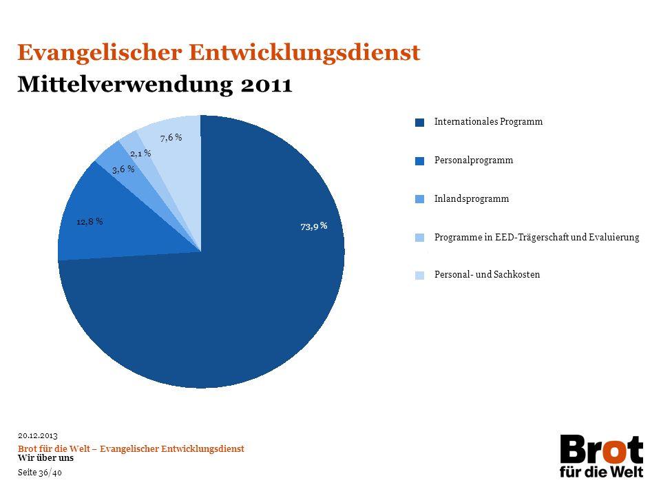 Evangelischer Entwicklungsdienst Mittelverwendung 2011