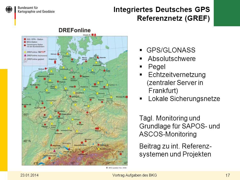Integriertes Deutsches GPS Referenznetz (GREF)