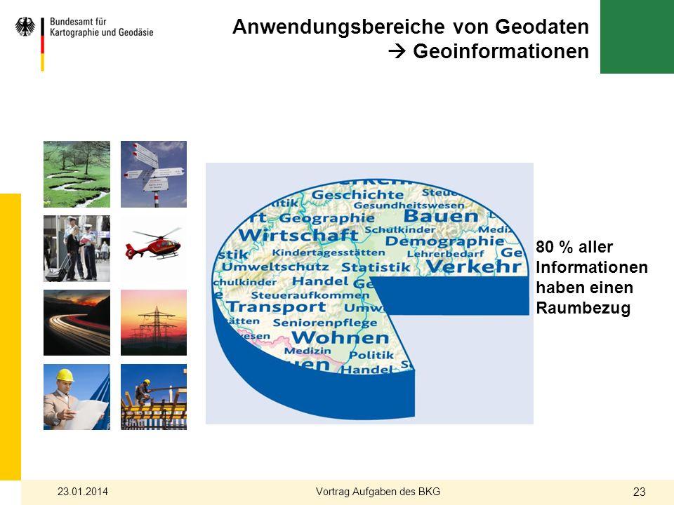 Anwendungsbereiche von Geodaten  Geoinformationen