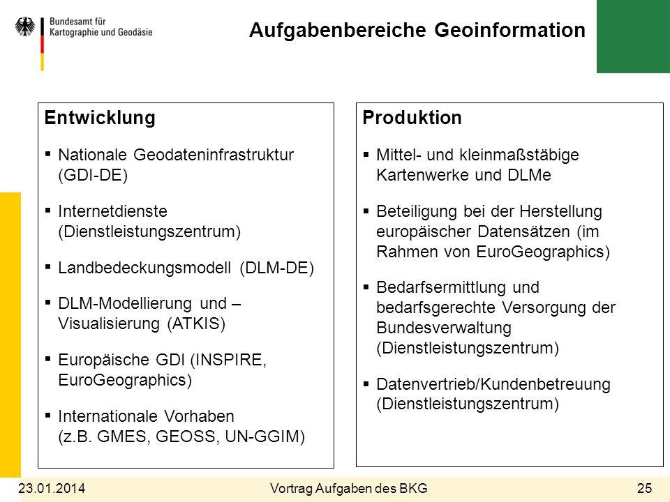 Aufgabenbereiche Geoinformation