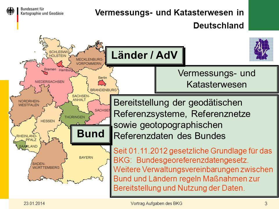 Vermessungs- und Katasterwesen in Deutschland