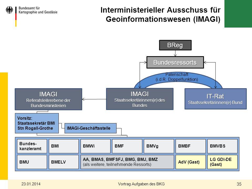 Interministerieller Ausschuss für Geoinformationswesen (IMAGI)