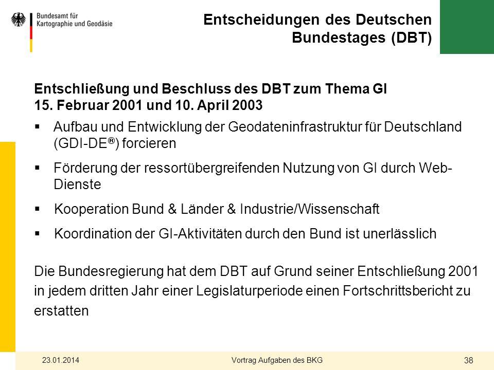 Entscheidungen des Deutschen Bundestages (DBT)