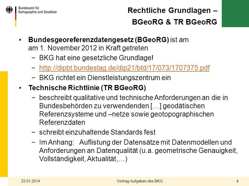Rechtliche Grundlagen – BGeoRG & TR BGeoRG