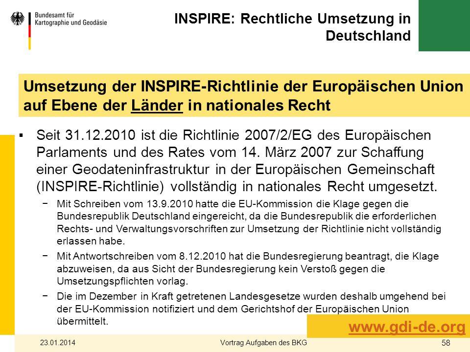 INSPIRE: Rechtliche Umsetzung in Deutschland