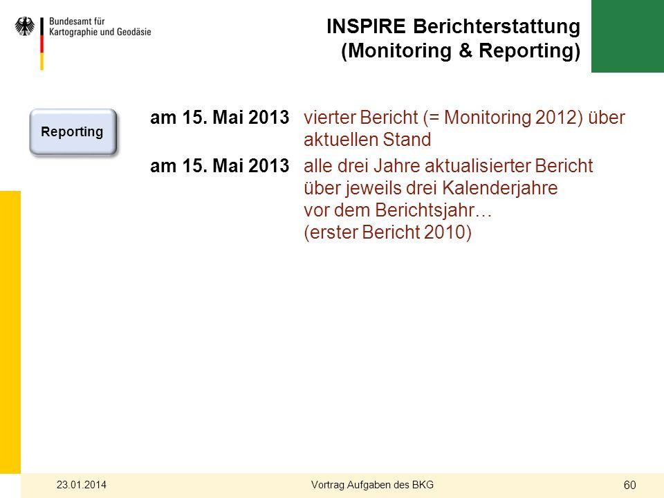 INSPIRE Berichterstattung (Monitoring & Reporting)