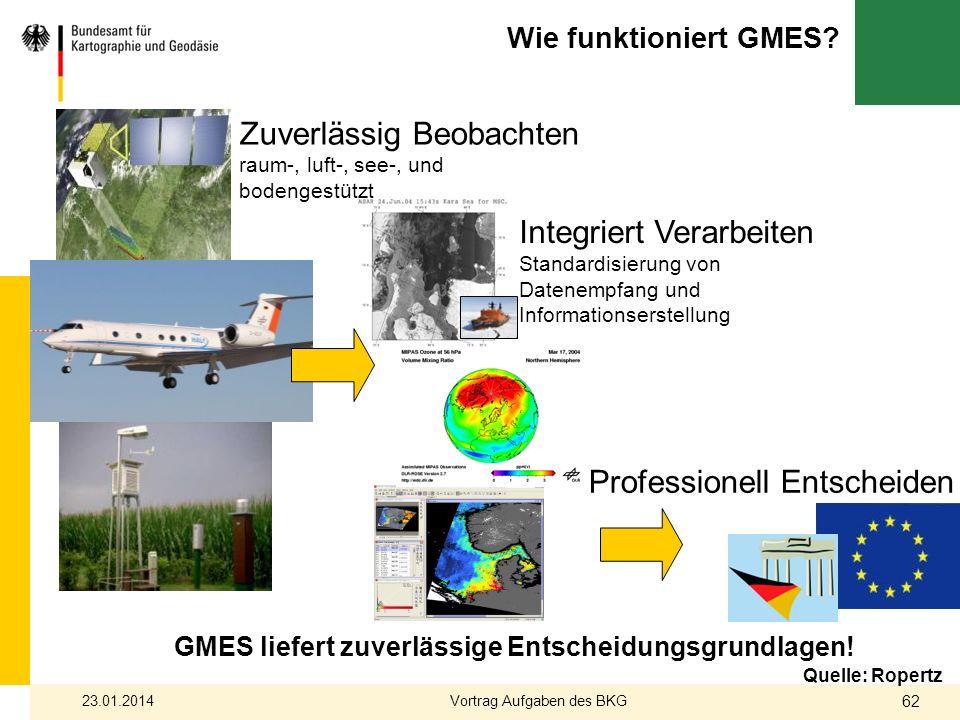 GMES liefert zuverlässige Entscheidungsgrundlagen!