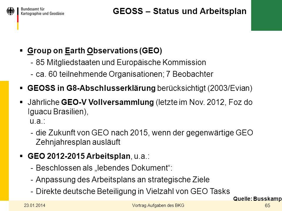 GEOSS – Status und Arbeitsplan