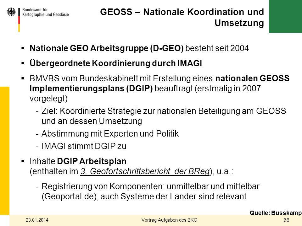 GEOSS – Nationale Koordination und Umsetzung