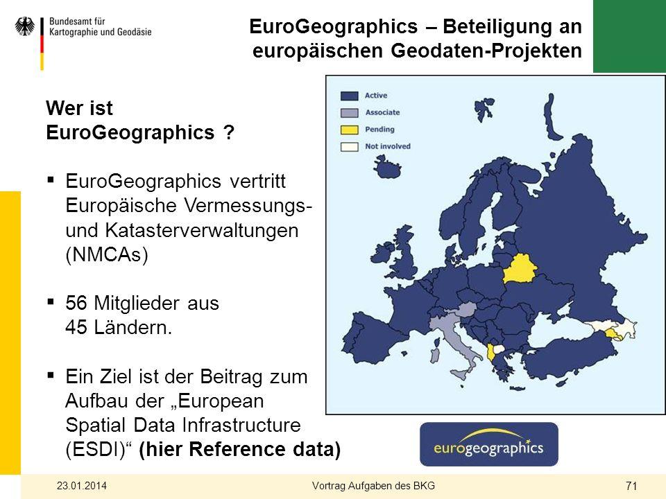 EuroGeographics – Beteiligung an europäischen Geodaten-Projekten