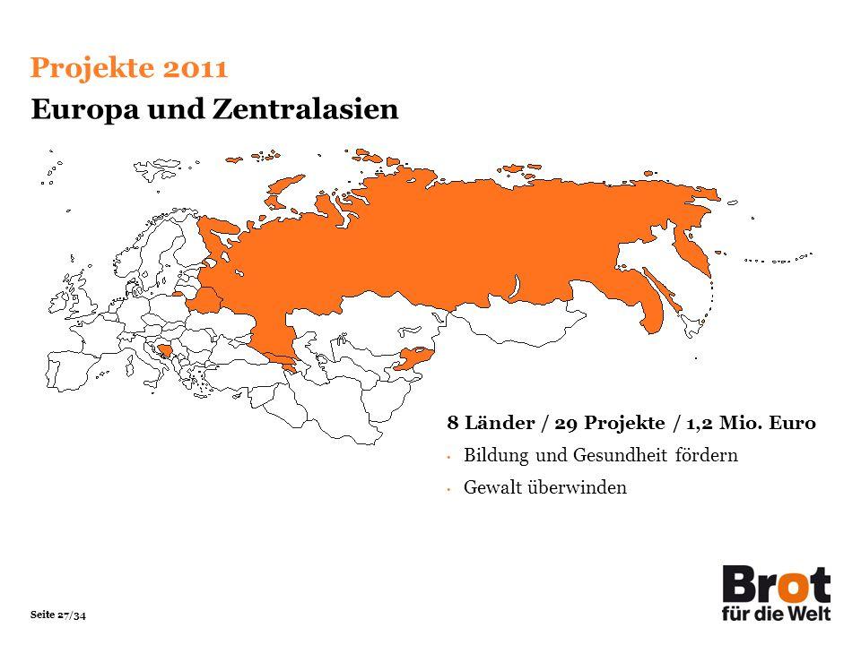 Europa und Zentralasien