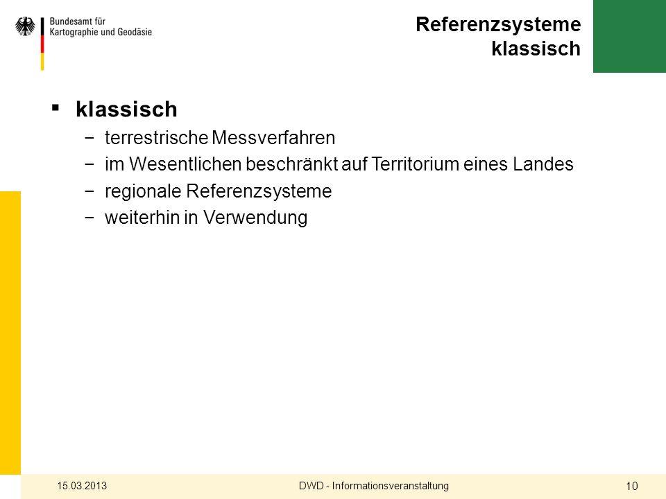 Referenzsysteme klassisch