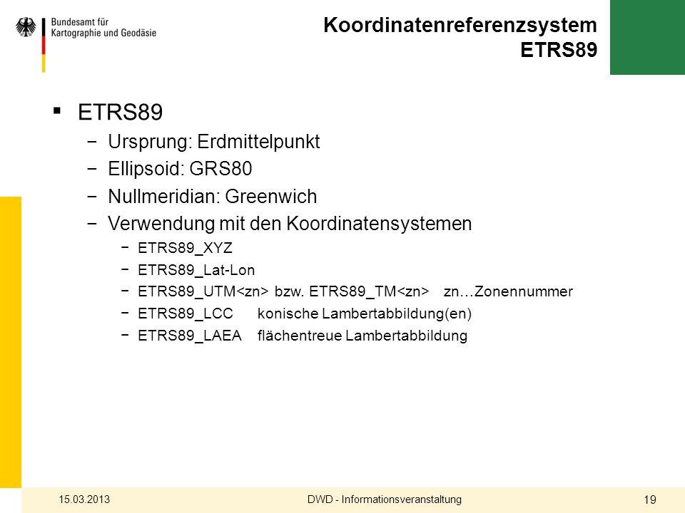 Koordinatenreferenzsystem ETRS89
