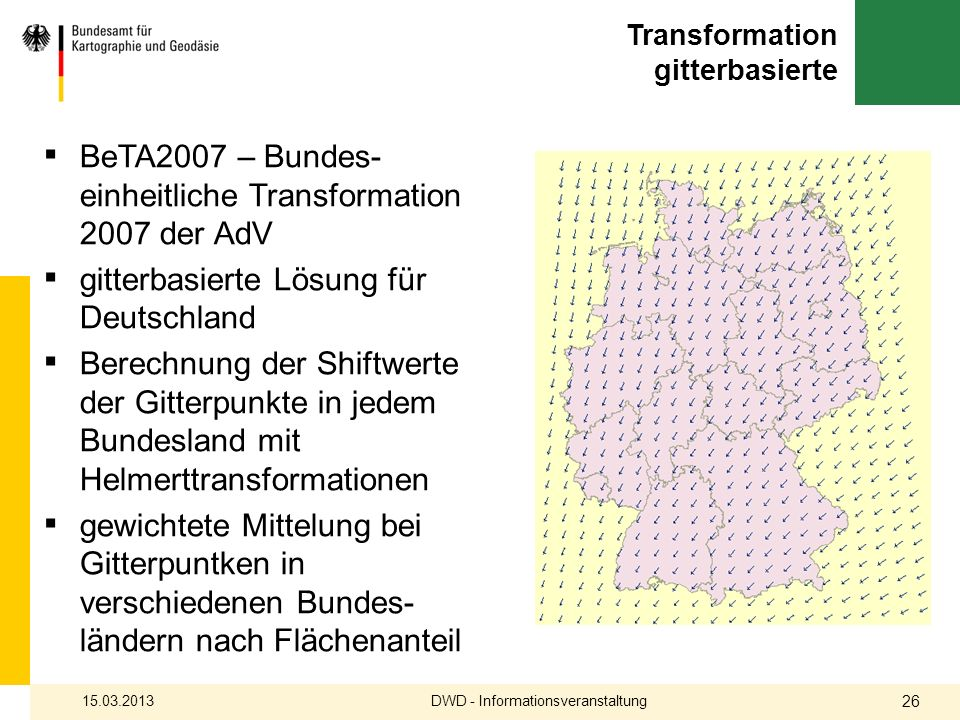 Transformation gitterbasierte