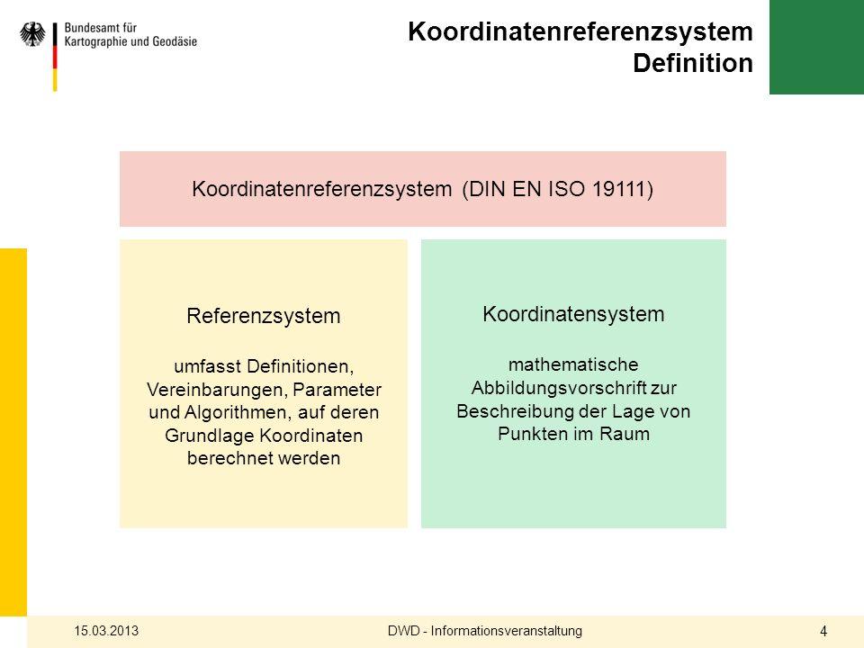 Koordinatenreferenzsystem Definition