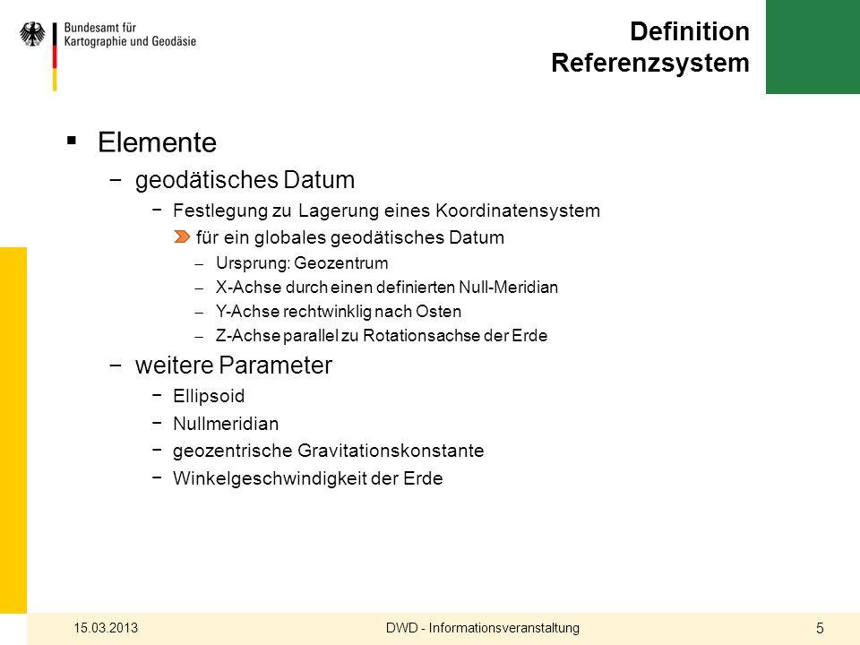 Definition Referenzsystem