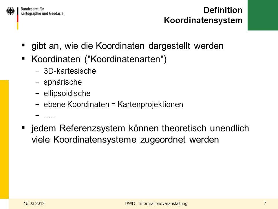Definition Koordinatensystem