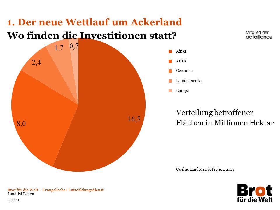 1. Der neue Wettlauf um Ackerland Wo finden die Investitionen statt