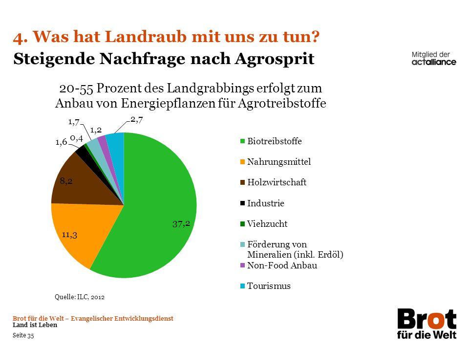 4. Was hat Landraub mit uns zu tun Steigende Nachfrage nach Agrosprit