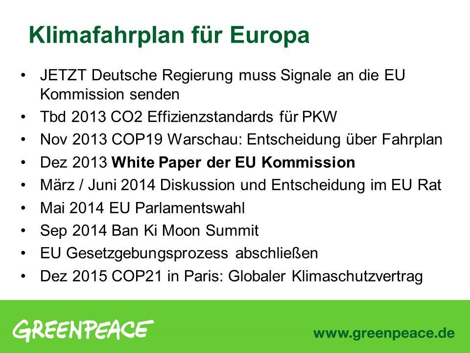 Klimafahrplan für Europa