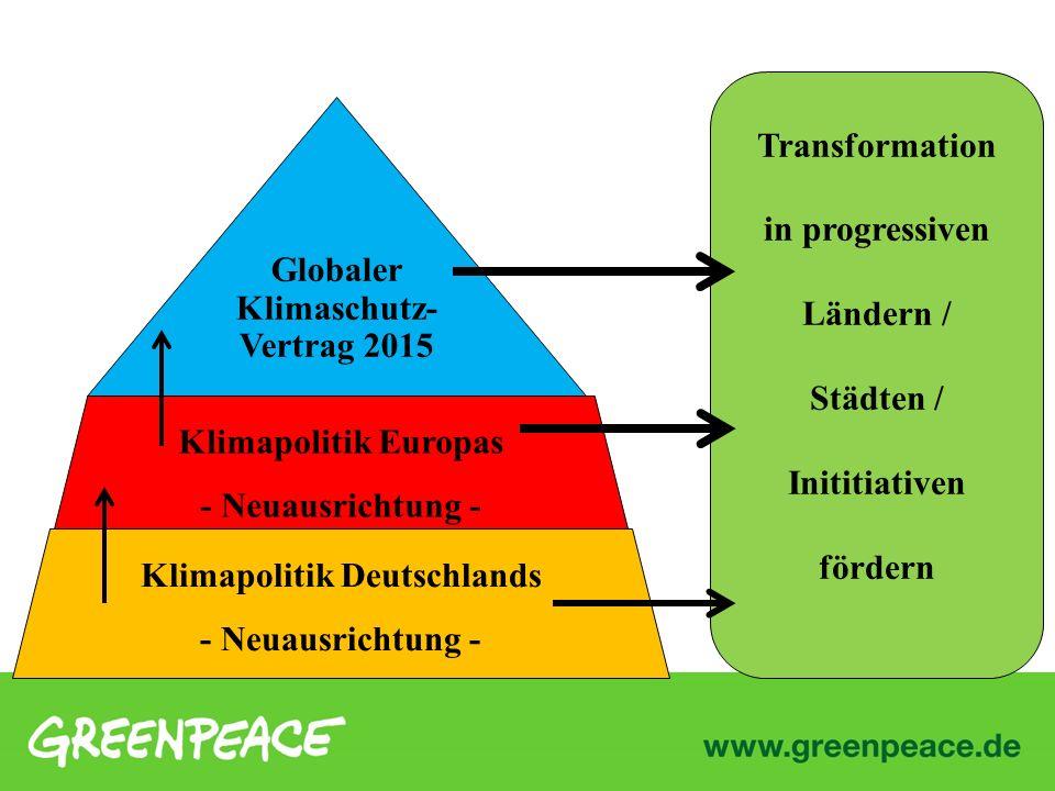 Globaler Klimaschutz-Vertrag 2015 Klimapolitik Deutschlands