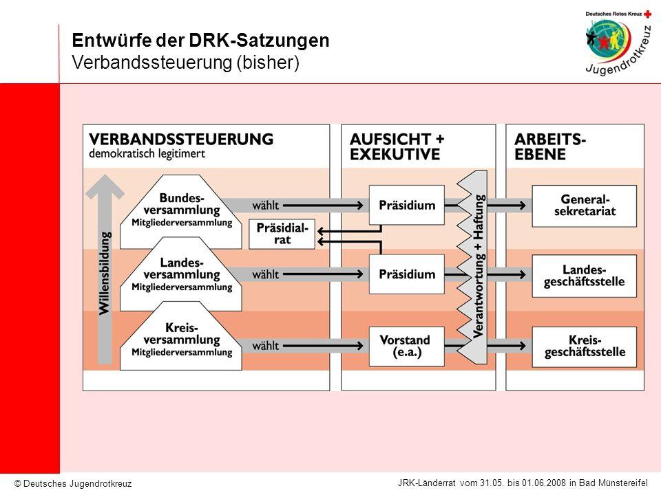Entwürfe der DRK-Satzungen